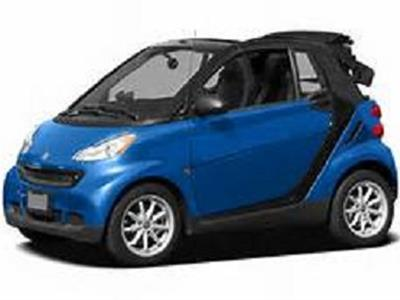 2014 smart fortwo lease in Poway,CA - Swapalease.com