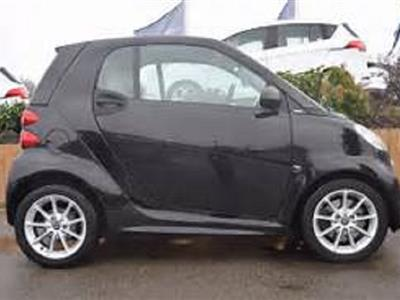 2015 smart fortwo lease in North Hollywood,CA - Swapalease.com
