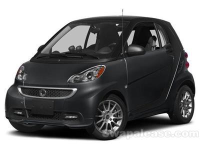 2015 smart fortwo lease in Tracy,CA - Swapalease.com